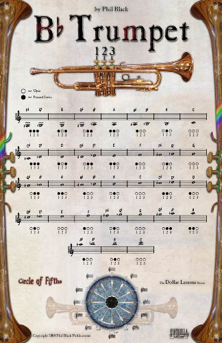 INSTRUMENTAL POSTER SERIES - Trumpet pdf epub