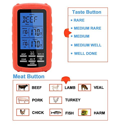 Meat thermometer digital grill oven or Highly smoker remote-reading food thermometers   The best wireless accessories for safe remote bbq grilling, kitchen cooking and smokers (red) by TBvechi (Image #1)