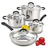 Gt Cookware Sets Review and Comparison