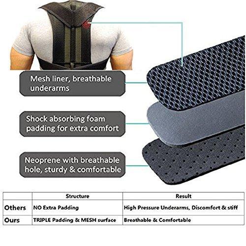 Adjustable Posture Corrector Brace Back Support Belt, Comfortable Improve Bad Posture, Back Pain Relief for Men and Women