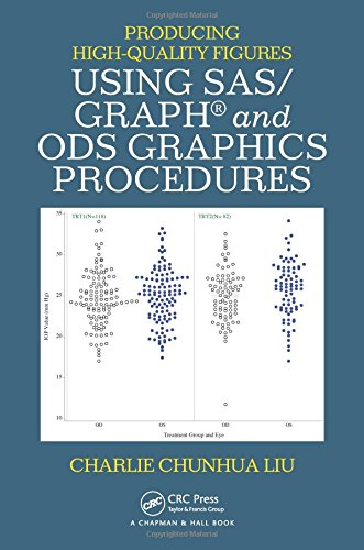 Producing High-Quality Figures Using SAS/GRAPH® and ODS Graphics Procedures