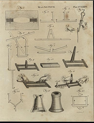 (Magnetism Opposing Forces Invisible Power 1798 America rare antique print)