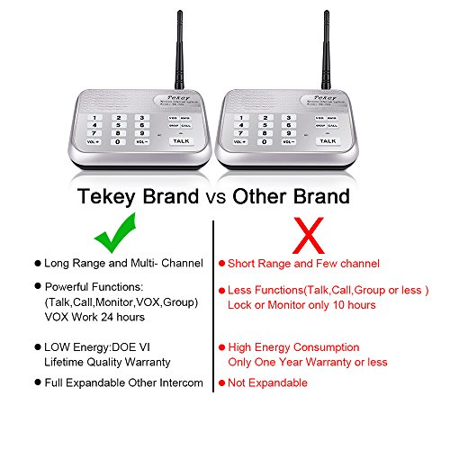 Wireless Intercom System (2017 Version), TekeyTBox 1800 Feet Long Range 10 Channel Digital FM Wireless Intercom System for Home and Office Walkie Talkie System for Outdoor Activitie(4 Stations Silver) by TekeyTBox (Image #1)