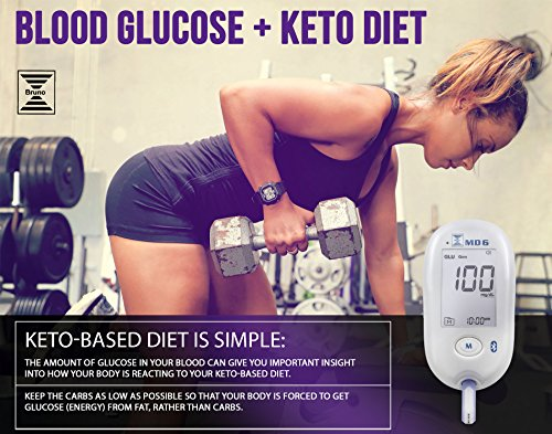 Bruno MD6 Blood Ketone & Glucose Monitoring System | Track Your Ketones & Ketogenic Diet Progress | Ketosis Test Kit with Lancing Device, 10 Blood Glucose Test Strips, 10 Keto Strips + 50 Lancets
