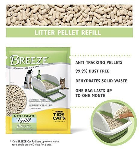 Purina tidy cats breeze litter system coupons