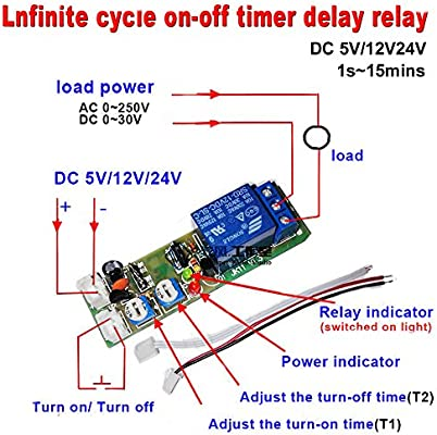 qianson dc 5v 12v 24v infinite cycle delay timing timer relay on offdouble tap to zoom