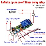 Qianson DC 5V 12V 24V Infinite Cycle Delay Timing Timer Relay ON OFF Switch Loop Module (DC 12V (1s~15min))