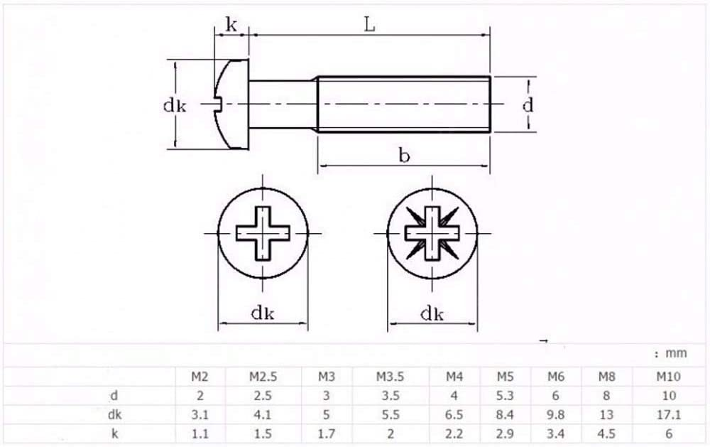 M450 mm - 3PCS M4x4-M4x100mm Round Head Pan Head Phillips Screws Bolts A2 Stainless Steel