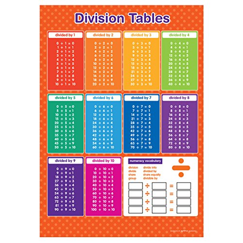 Worksheets Division Table a3 division tables educational maths poster amazon co uk office products