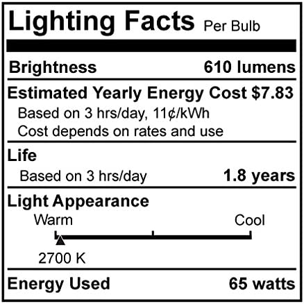 65W 120V Incandescent BR30 Indoor Reflector Flood Light Bulb