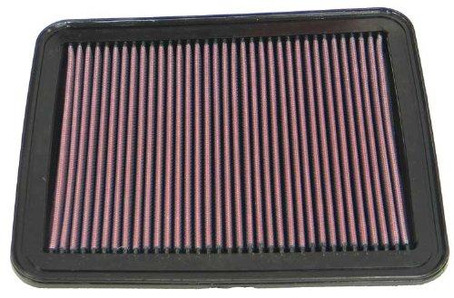 K&N 33-2296 High Performance Replacement Air Filter K&N Engineering
