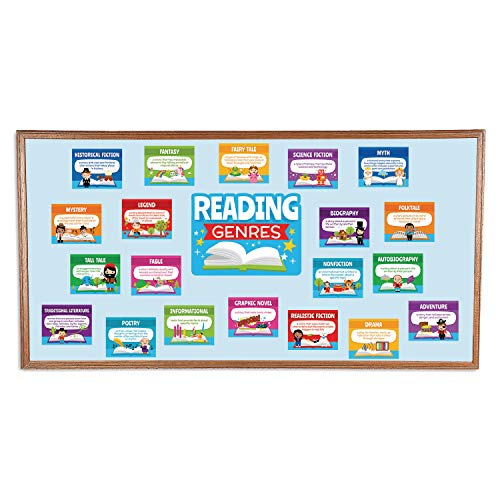 Reading Genre Mini Bulletin Board Set