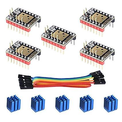 BIQU DIRECT Impresora 3D Pieza Silenciador de barra de control ...