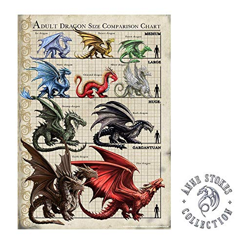 IT'S A SKIN Anne Stokes | Dragon Size Chart Wall Poster Officially Licensed Merchandise. Great Wall Art for Home Decor, Bedroom Decor, Kitchen Wall Decor, Room -