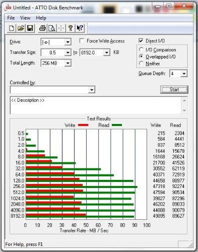 KOMPUTERBAY 2 PACK - 64GB Professional COMPACT FLASH CARD CF 600X 90MB/s Extreme Speed UDMA 6 RAW 64 GB