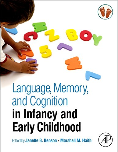 Language, Memory, and Cognition in Infancy and Early Childhood