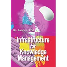Infrastructure for Knowledge Management by Randy Frid (2000-03-24)