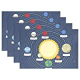 MAMACOOL Solar System Background Placemats Heat Resistant Dining Table Mats Non-Slip Washable Place Mats Set of 6