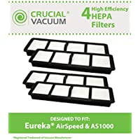 4 Replacements for Eureka EF-6 HEPA Style Filter Fits AirSpeed, Compatible With Part # 830911 & 69963, by Think Crucial