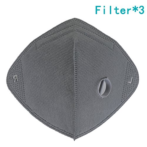Activated Carbon Filter, Cevapro Breathable Anti Pollution Dustproof Mask Filters AllergyExhaust Gas PM2.5 Half Face Mask Filters for Cycling Motorcycle Woodworking Mowing Lawn Running (Mowing The Lawn)