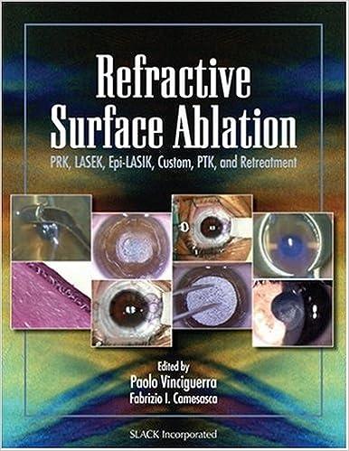 Refractive Surface Ablation Prk Lasek Epi Lasik Custom Ptk And