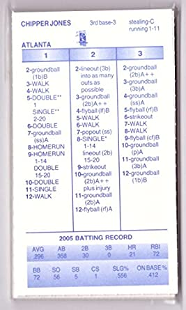 Amazoncom 2005 Strat O Matic Som Atlanta Braves Team Set