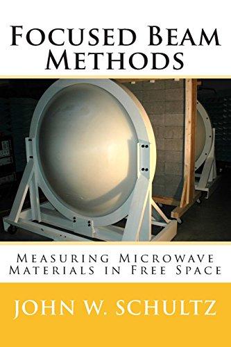 focused-beam-methods-measuring-microwave-materials-in-free-space