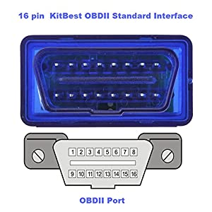 Bluetooth OBDII Scaner Adapter OBD 2 Car Code Reader Scan tool Check Engine Light Diagnostic Tool for Android Devices