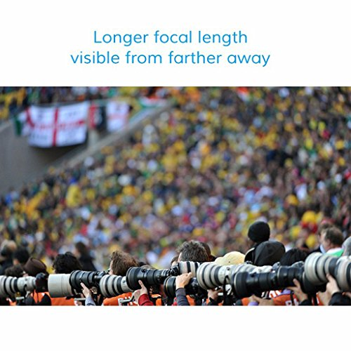 Jili Online 500mm f/6.3 Telephoto Mirror Fixed Lens for Canon 450D 550D 650D 750D 760D by Jili Online (Image #9)