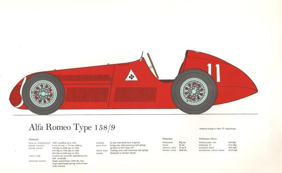 Alfa Romeo Type 158/9 - Vintage Historic Racing car Print by George Oliver - 1963 - Old Print - Antique Print - Vintage Print - Printed Prints of Italy