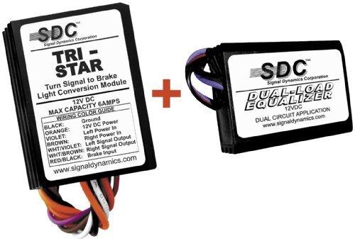 (Tri-Star Control Module, Manufacturer: Signal Dynamics, TRISTAR CONTROL MODULE)
