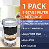 5-Stage Replacement Mineral Filter Cartridge for Zen Countertop & Water Cooler Water Filter Systems