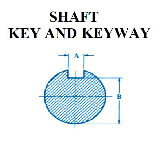 Shaft Key and Keyway (Shaft And Hub Keyway And Key Sizes)