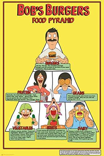 Bob's Burgers - TV Show Poster / Print