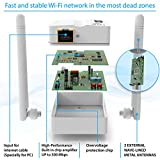[Upgraded 2018] Wifi Extender Internet Booster Signal Extenders Wireless Repeater Best Range Network Plug-In - High Performance 360 degree