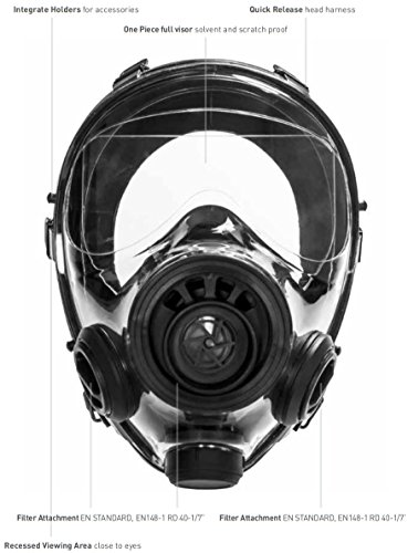 Mestel Safety - Full-face Gas Mask, Anti-Gas Respirator Mask - Resistant to Chemical Agents and Aggressive Toxic Substances - Suitable for Pesticide and Chemical Protection - SGE 400/3 BB S/M by Mestel Safety (Image #2)