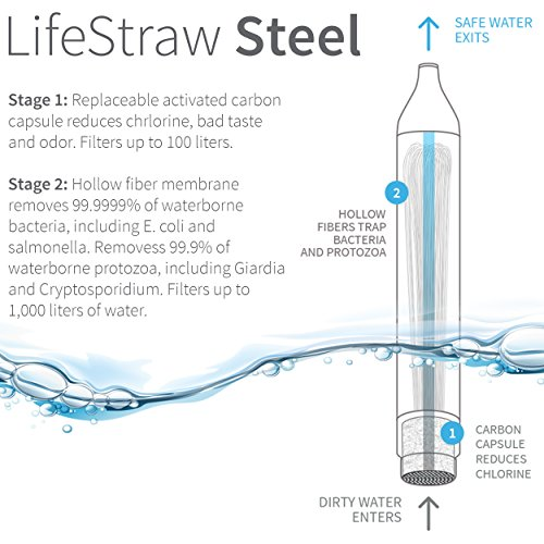 LifeStraw-Steel-Personal-Water-Filter-with-2-Stage-Carbon-Filtration-for-Hiking-Camping-Travel-and-Emergency-Preparedness