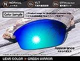 Zero Interchangeable Lenses for oakley's Sunglass