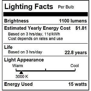 Sunlite UFO/LED/15W/30K/CH/ACRLC Sunlite LED 15W (75W Equivalent) Chrome UFO Pendant Fixture Light Bulbs with Medium (E26) Base