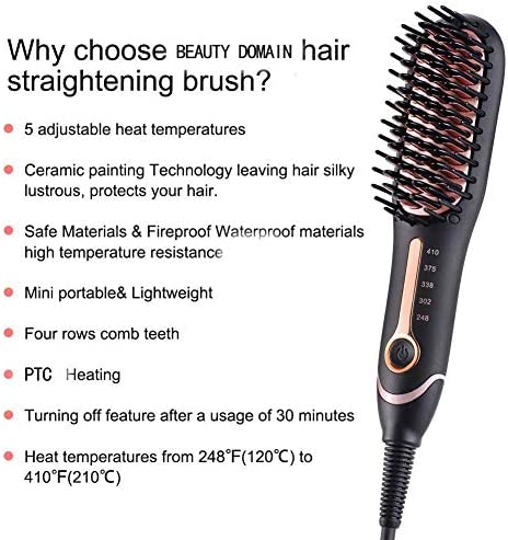 Mini Ceramic Coating Double Heating Plate Makeup Fast Hair Straightener Brush  BhOyc