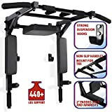 Kit4Fit Wall Mounted Pull Up Bar Image