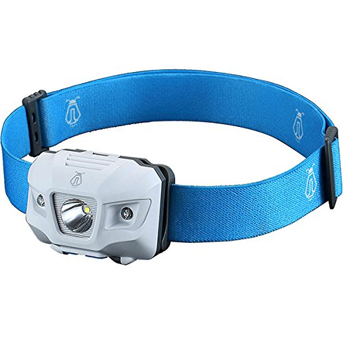 JETBeam HP35 LED Headlamp Blue HP35