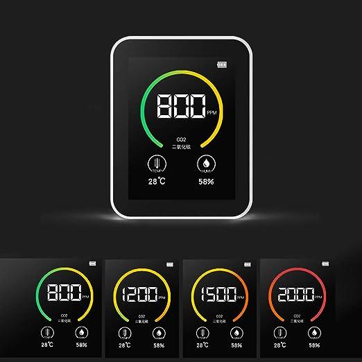 und Datumsanzeige KKmoon CO2 Messger/ät 400-5000 ppm CO2 PM2.5 Temperatur Feuchtigkeits Detektor Hochgenaue effiziente Luftqualit/ätsanalysator mit Infrarot-NDIR-Sensortechnologie Uhrzeit