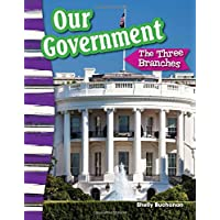 25 Essay Topics for American Government Classes