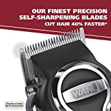 Wahl Clipper Elite Pro High-Performance Home