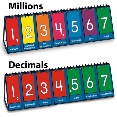 Nasco TB25012T Place Value to Millions/Decimal Tabletop Demo Flip Chart, 8 x 23-1/2