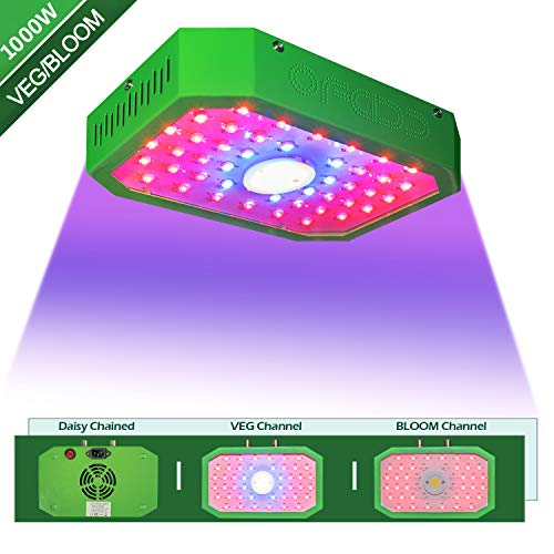 Low Cost Led Grow Lights