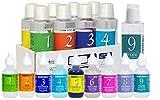 BodyBio – MTK Plus Liquid Minerals Test Kit, 2oz