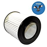 HQRP 7'' Filter for VACUFLO FC300, FC550, FC650, FC310, FC520, FC530, FC540, FC610, FC620 H-P Central Vacuum Systems, 8106-01 Replacement + HQRP Coaster