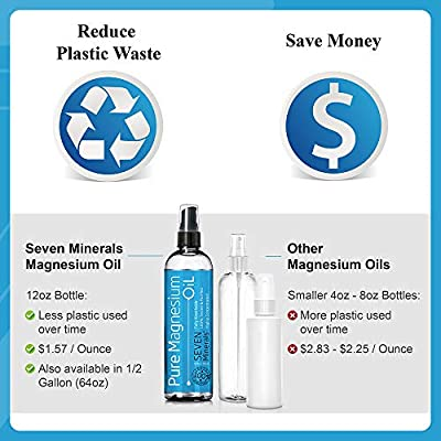 Pure Magnesium Oil Spray - Big 12 fl oz (Lasts 9 Months) - 100% Natural, USP Grade = No Unhealthy Trace Minerals - From an Ancient Underground Permian Seabed in USA - Free Ebook Included